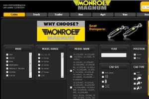 Nowy katalog elektroniczny Monroe Magnum
