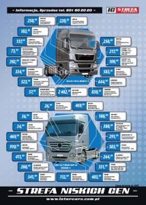 Inter Cars przygotował marcową ofertę specjalną