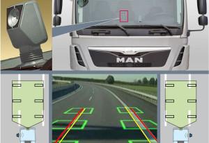 Systemy wspomagania pracy kierowcy MANzpozytywnym wynikiem testów