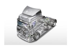Cięgna skrzyni biegów dla pojazdów ciężarowych w Diesel Technic