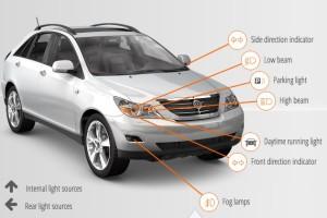Osram odświeża aplikację Vehicle Light