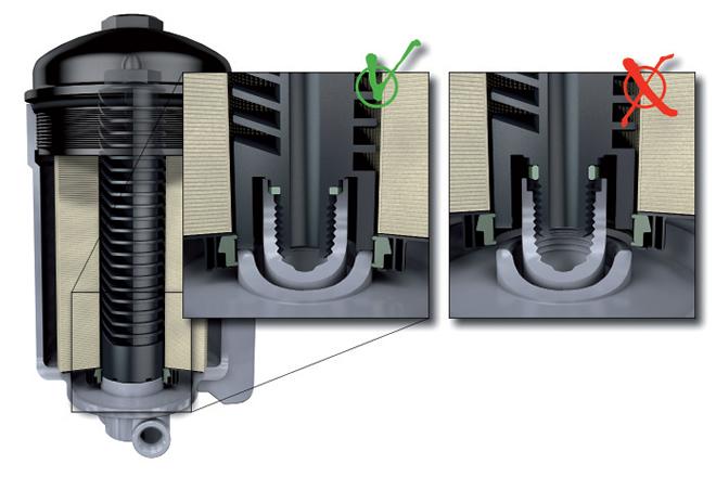 Problemy z rozruchem silnika w pojazdach ciężarowych po zamontowaniu filtra KX191/1D lub KX80D