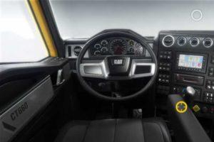 Systemy monitorowania kierowcy
