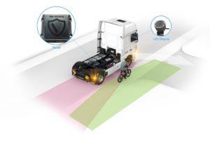 Monitoring martwego pola fabrycznie w ciężarówkach DAF