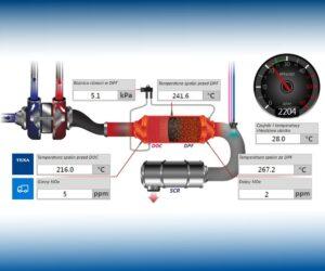 Regeneracja katalizatora SCR – na przykładzie Renault Trucks C Series Euro 6